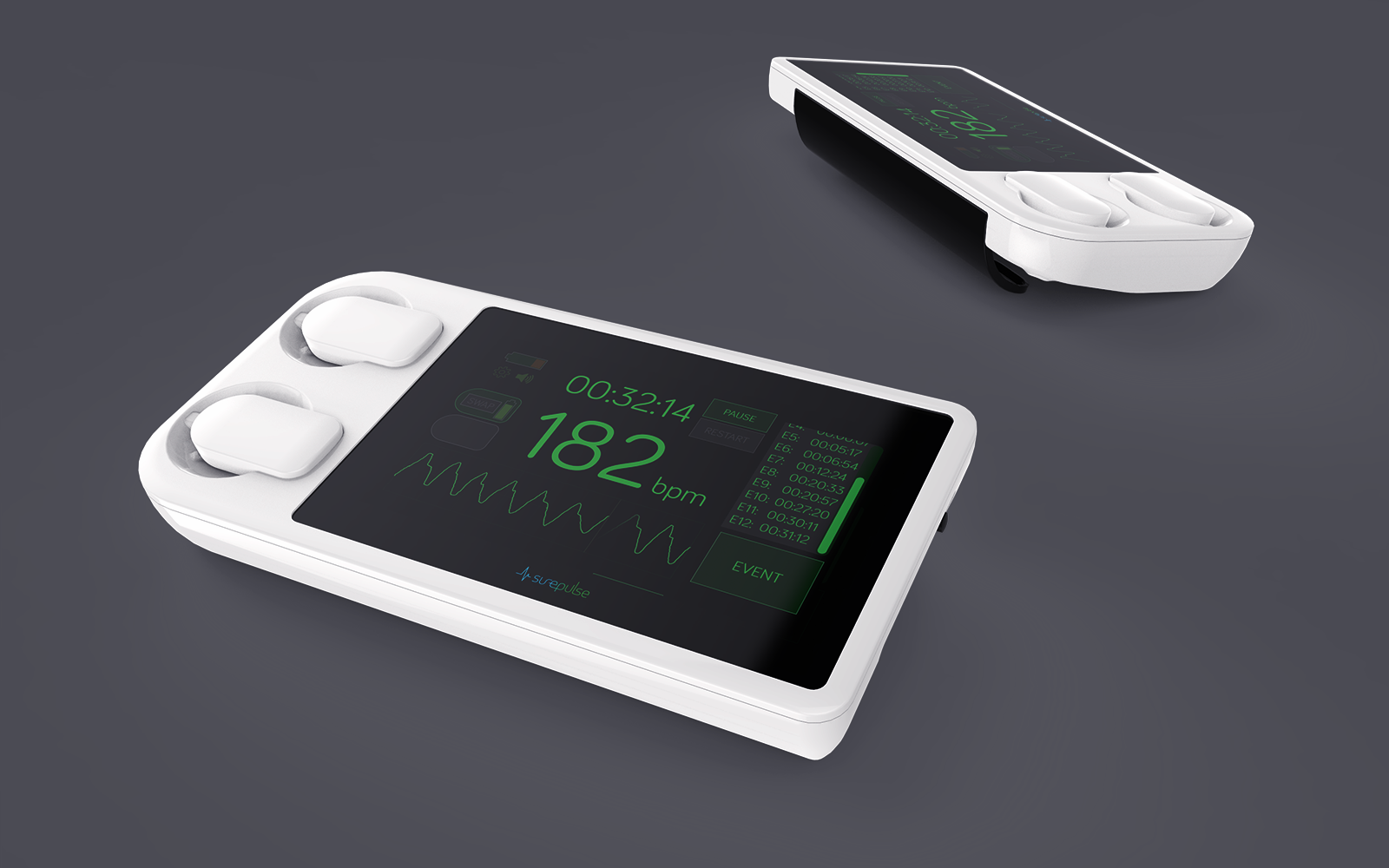 SurePulse - Newborn Heart Rate Monitor